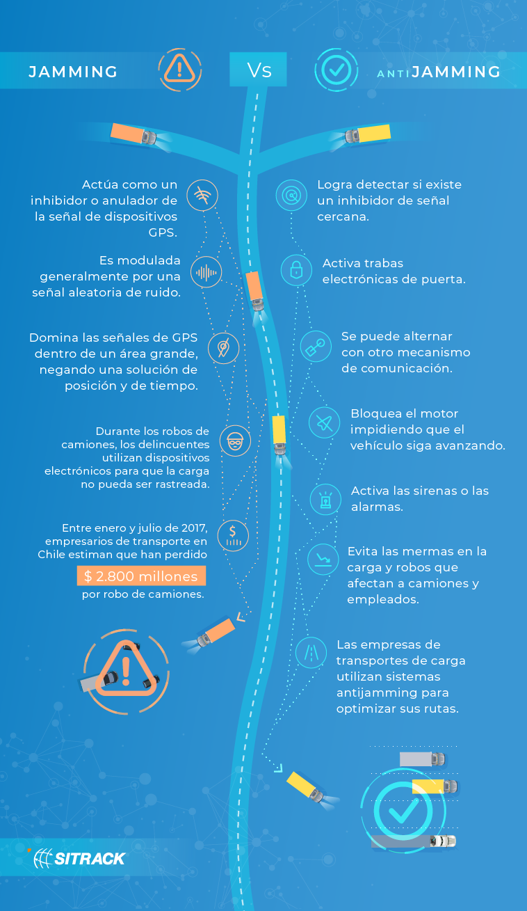 1 Infografía-Datos sobre jamming vs antijamming-2